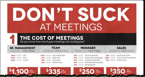 Don't suck at meetings