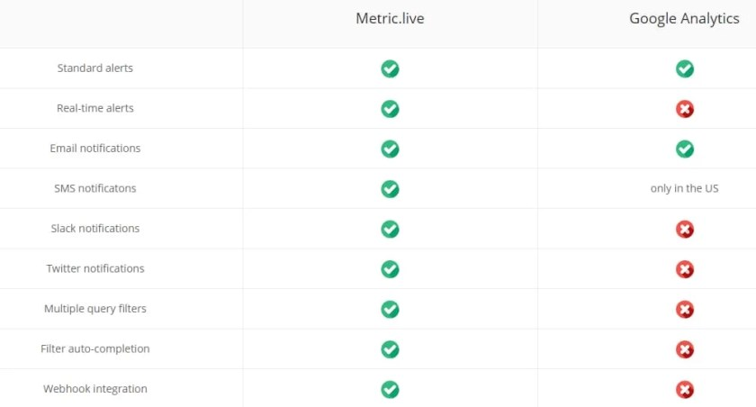 metric.live tabella