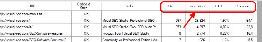 Visual SEO integrazione search console