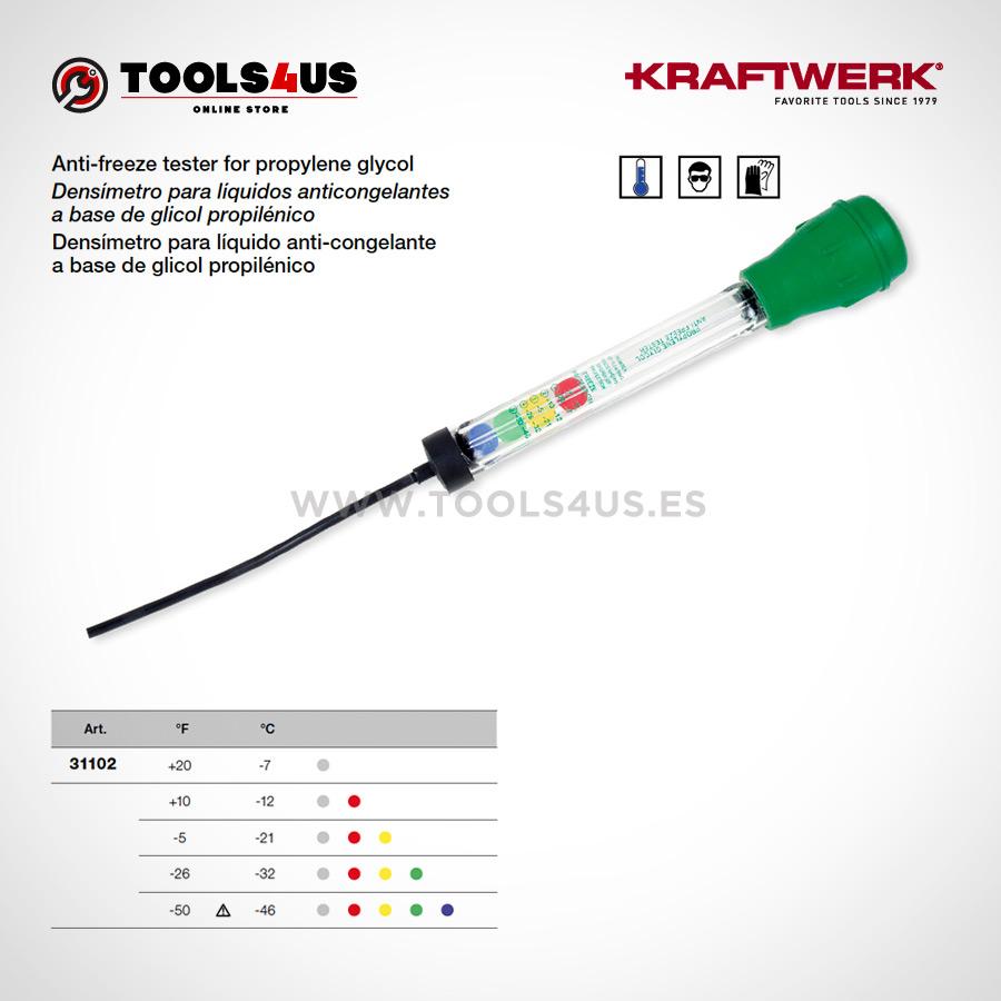 31102 KRAFTWERK herramientas taller barcelona espana Densimetro liquidos anticongelantes base glicol propilenico 01 - Densímetro para líquidos anticongelantes a base de glicol propilénico