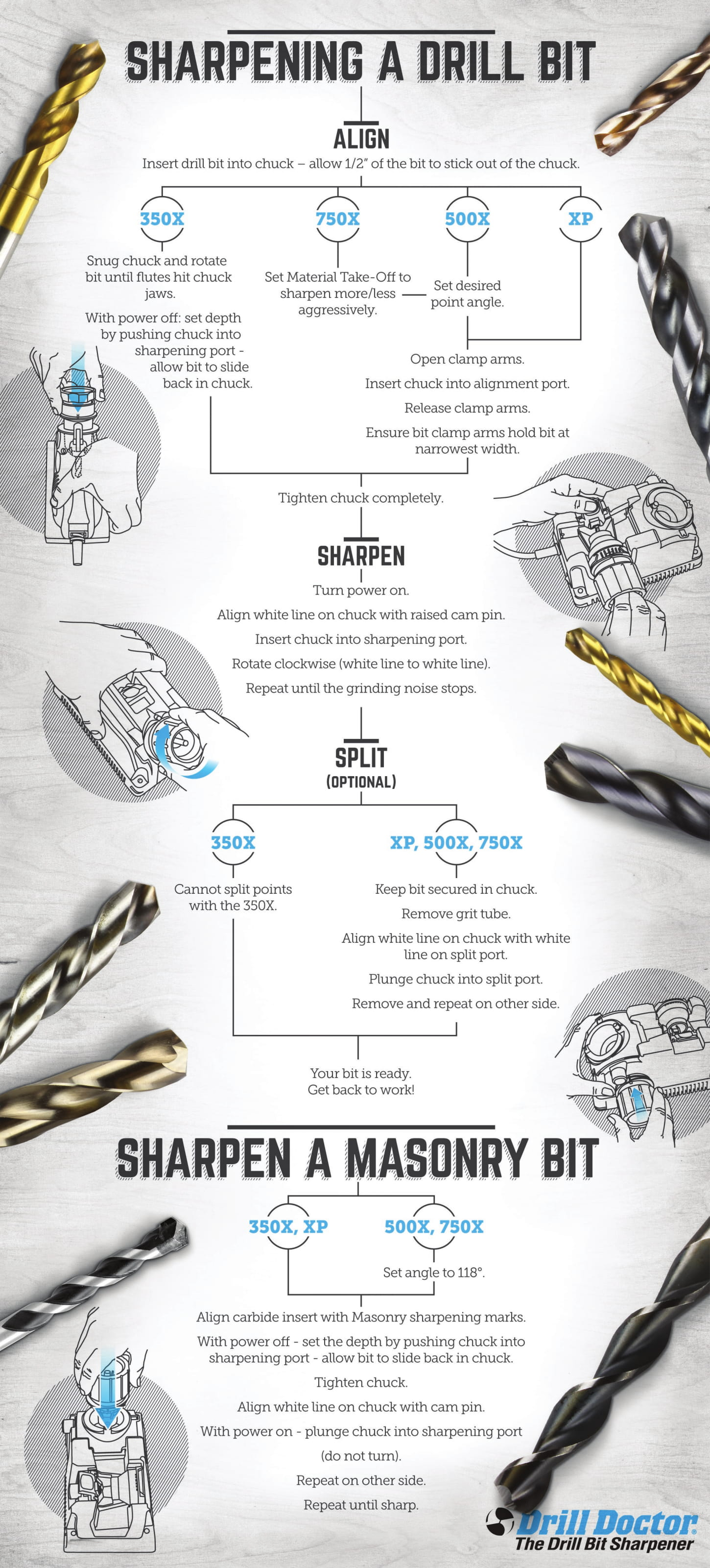 how to sharpen a drill bit using drill doctor