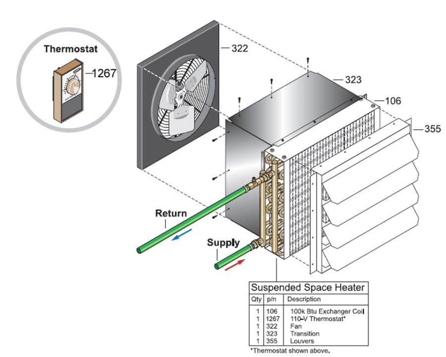 Total heating system