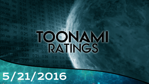 Ratings Card 5-21-2016