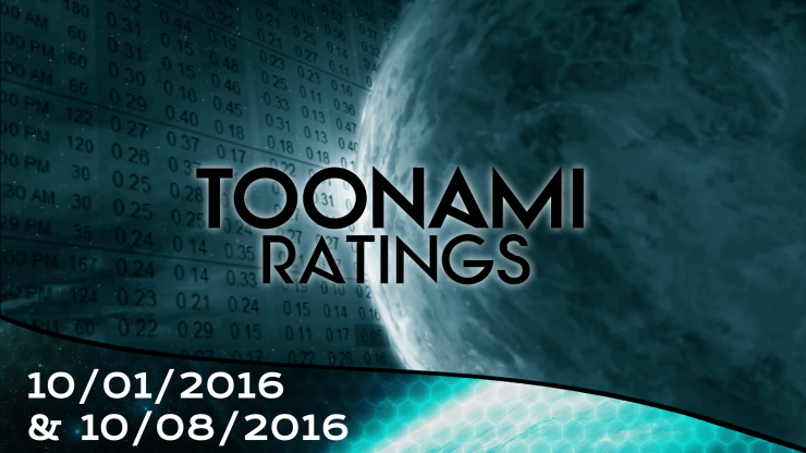 ratings-card-10-01_08-16