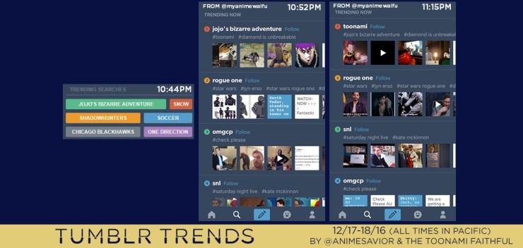 tumblr-trends