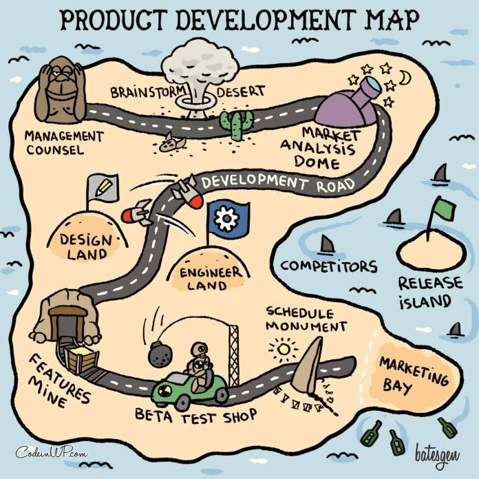 Finally! A map for product managers.