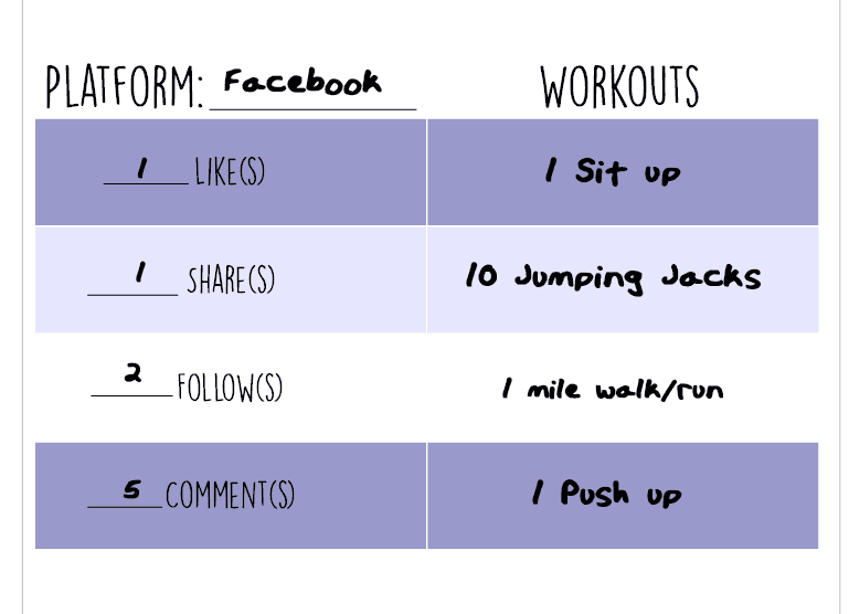 Example Social Media Workout