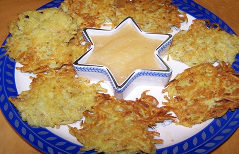 Top 10 Best Recipes for Latkes