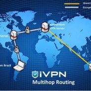 iVPN Tutorial 2 – Using iVPN