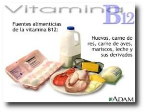 6. Vitamina B12