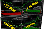 Infinity Scalper makes 229 pips easily in 4 trades