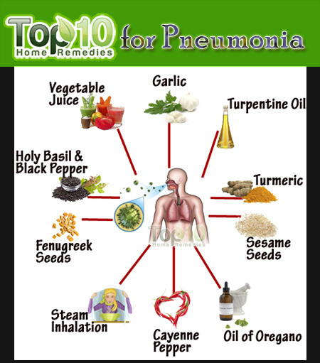 penumonia home remedies