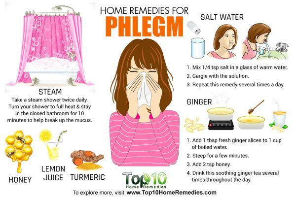 Home Remedies for Phlegm | Top 10 Home Remedies