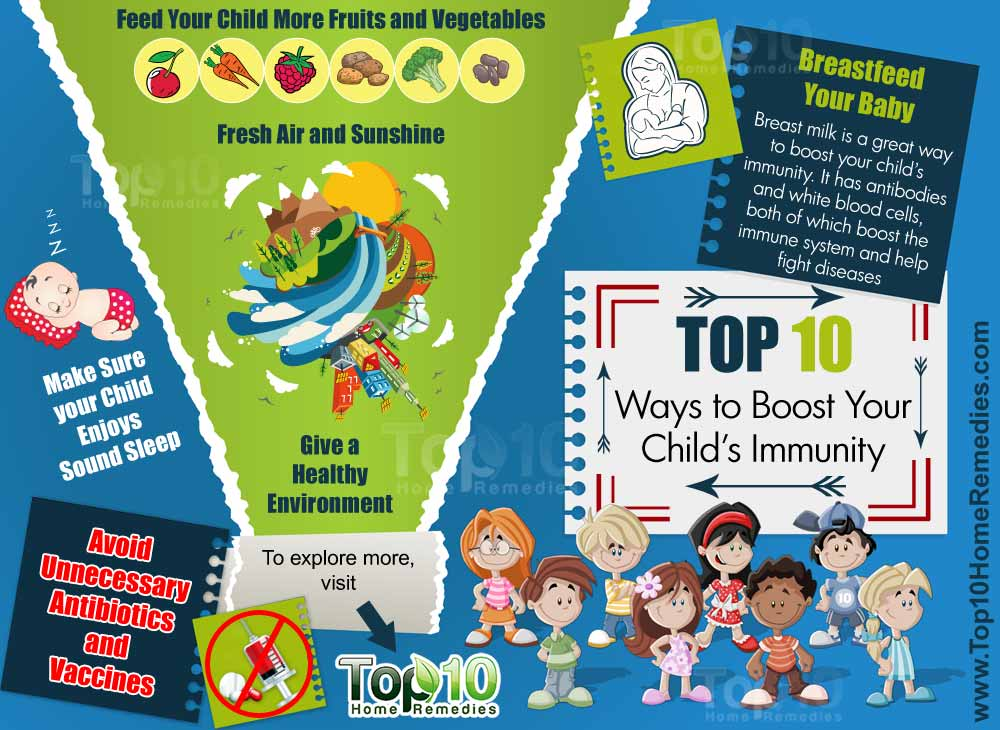Top 10 Ways To Boost Your Childs Immunity Page 3 Of 3