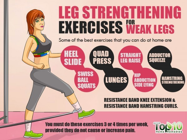 leg exercise to strengthen weak legs