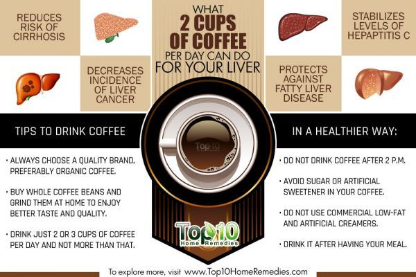 what 2 cups of coffee can do for your liver