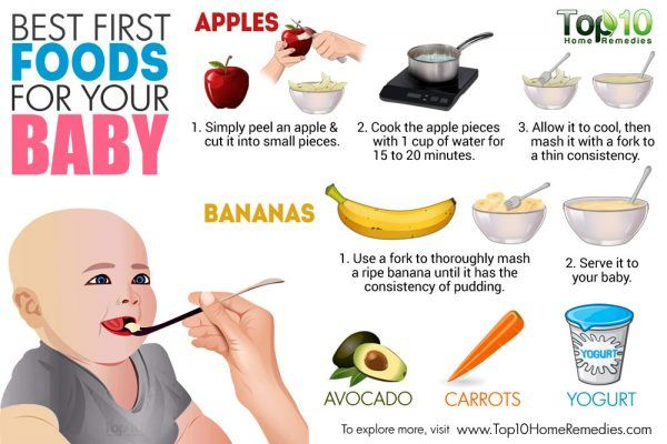 best first foods for your- aby