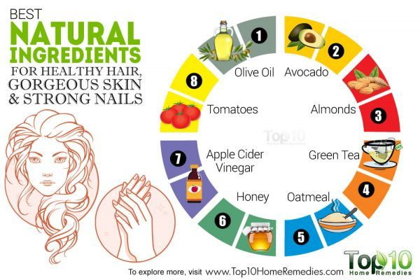 natural ingredients for your skin hair and nails