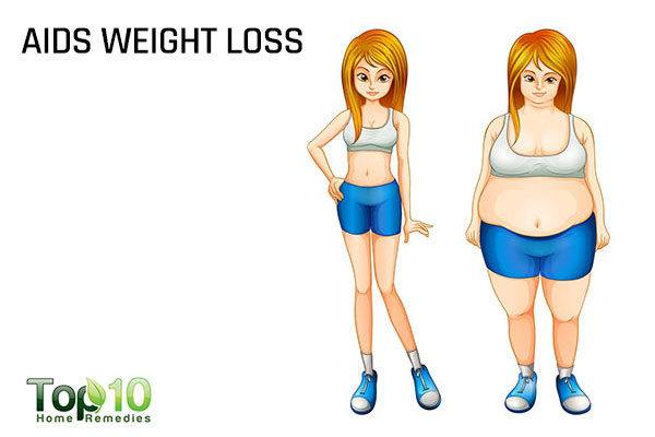 greek yogurt aids weight loss