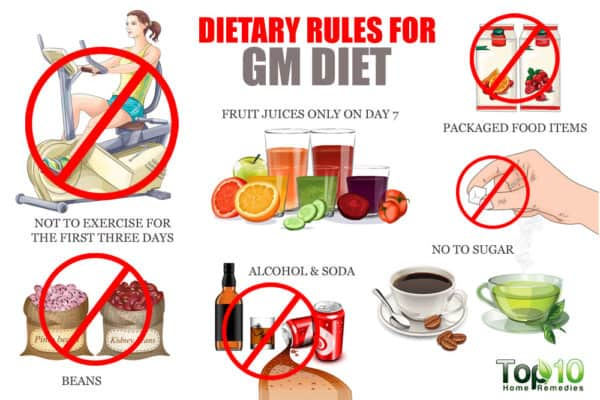 dietary rules for the gm diet