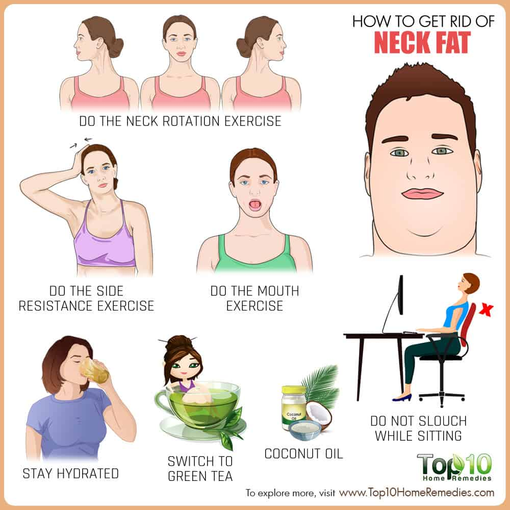 Image of: Team Fitness Training How To Get Rid Of Neck Fat