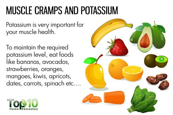 Muscle cramps and potassium