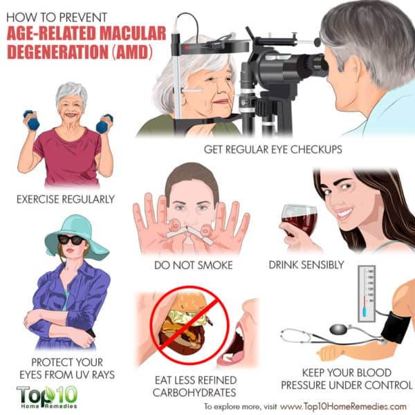 prevent age-related macular degeneration