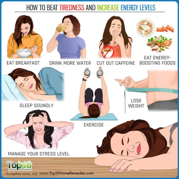 learn how to beat tiredness and increase energy levels