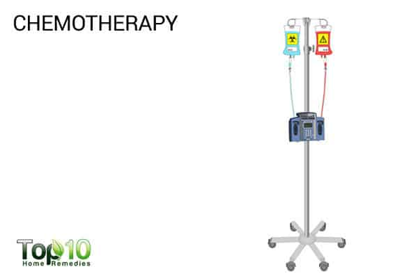 chemotherapy can cause early menopause