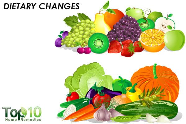 dietary changes for asthma in kids