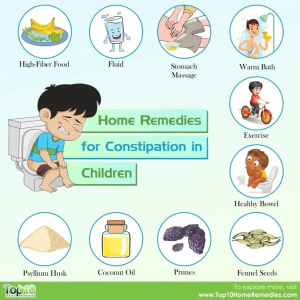 home remedies for constipation in children