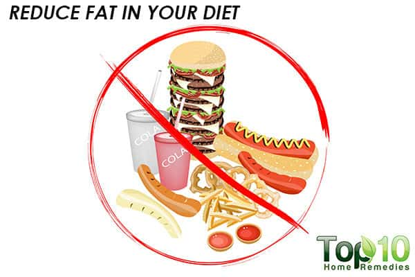 reduce fat in your diet to heal lipoma