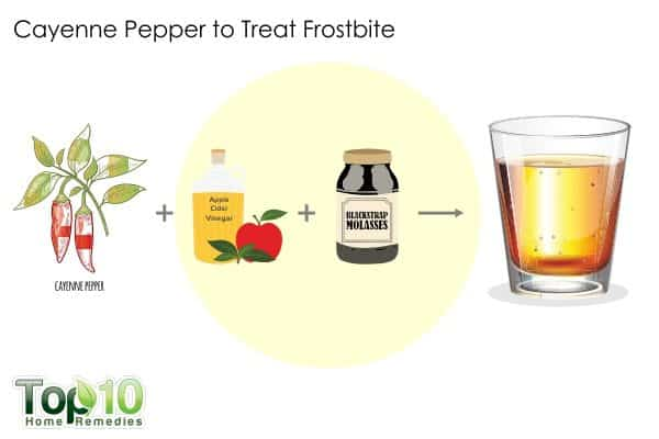 cayenne pepper to ease frostbite