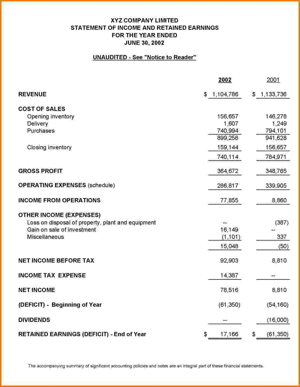 Financial Statements Templates For Financial Statements