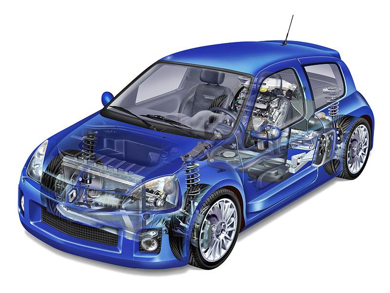 2003 Renault Clio V6 Sport Mk2 Specs Photo Price Rating