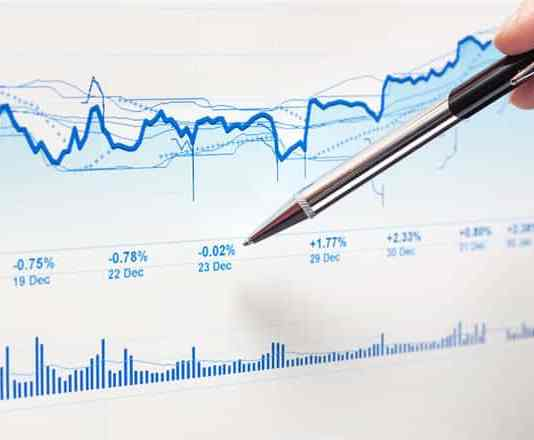 Tick Chart vs Candlestick Time Charts