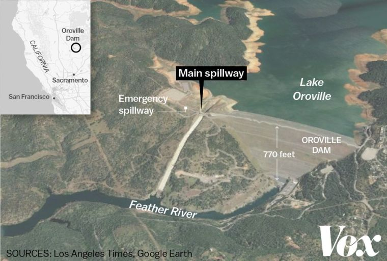 Impending Oroville Dam Disaster is a warning to us all -