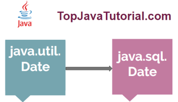Java - Convert Date from one format to another - Top Java