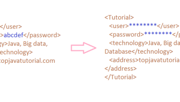 How to pretty print XML in Java - Top Java Tutorial