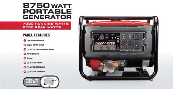 Predator 8750 Generator Review – Read Before You Buy it.