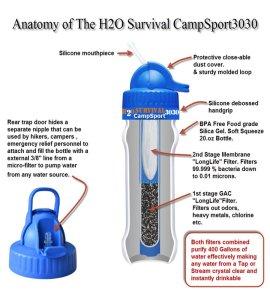 CampSport3030
