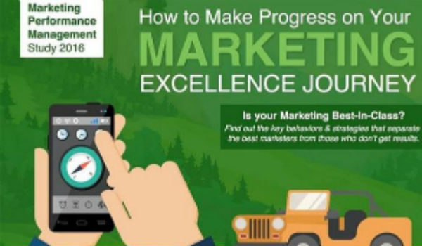160611-how-to-make-progress-on-your-marketing-excellence-journey-infographic-preview