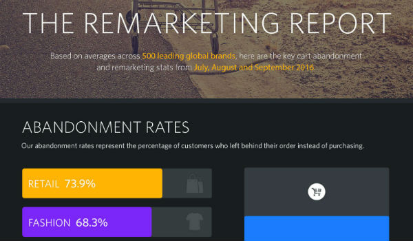 2016-the-remarketing-report-q3