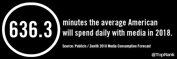 Publicis / Zenith Media Consumption Forecast Statistic