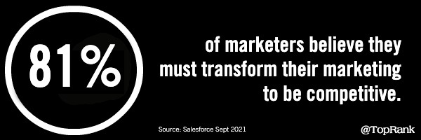 Marketing Transformation Statistic