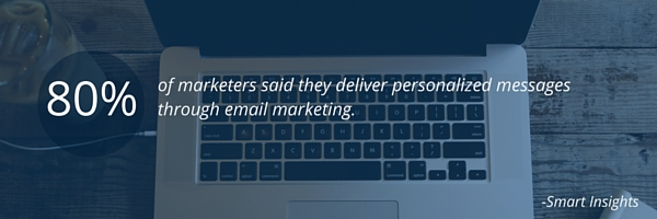 80 % of marketers said they deliver personalized messages through email marketing.