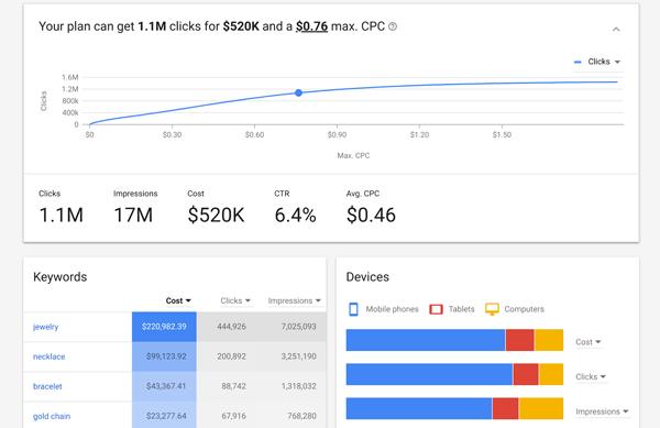 Google's new AdWords Keyword Planner Tool Released