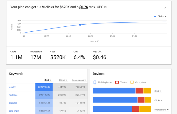 Google's new AdWords Keyword Planner Tool Released