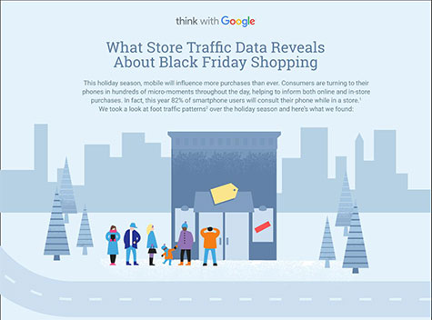 Google Reveals Black Friday In-Store Traffic Data to Help Improve Focus of Online Ads