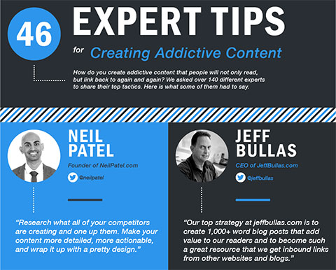 46 Expert Tips For Creating Addictive Content